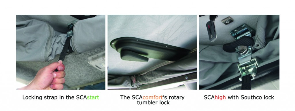 SCA Roof latch types